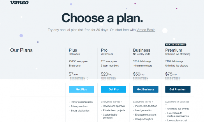 Vimeo plans free and paid