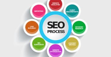 SEO services India company