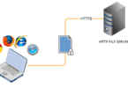 Online File Server